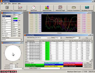 Sistema de Aquisição de Dados WinAQMS_REV01_2013